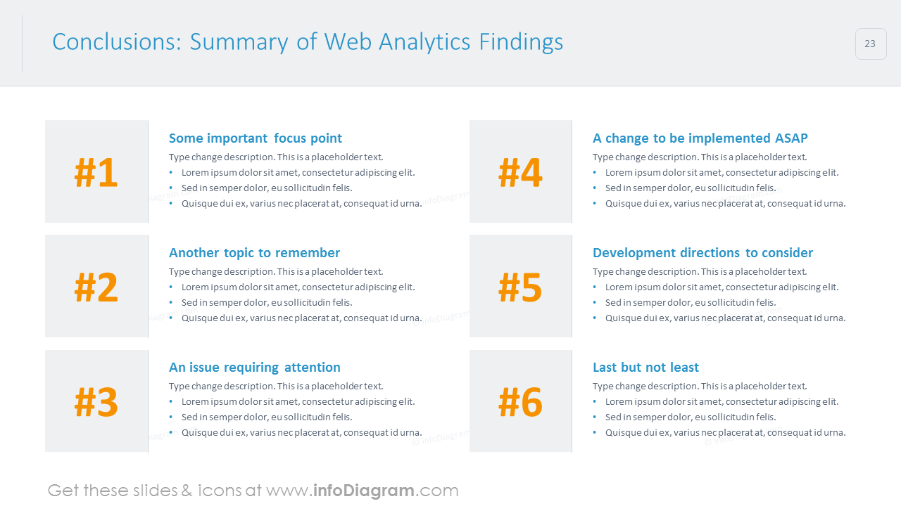 Summary of web analytics findings diagram