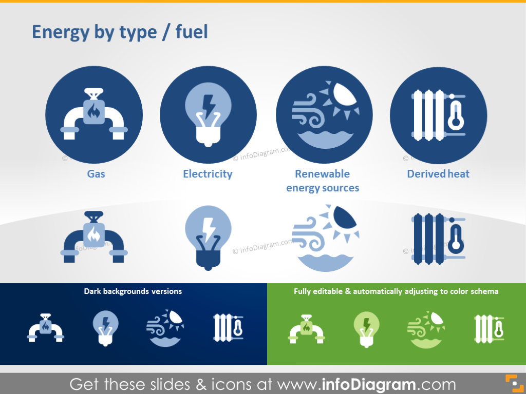 Energy by Type and Fuel Graphics
