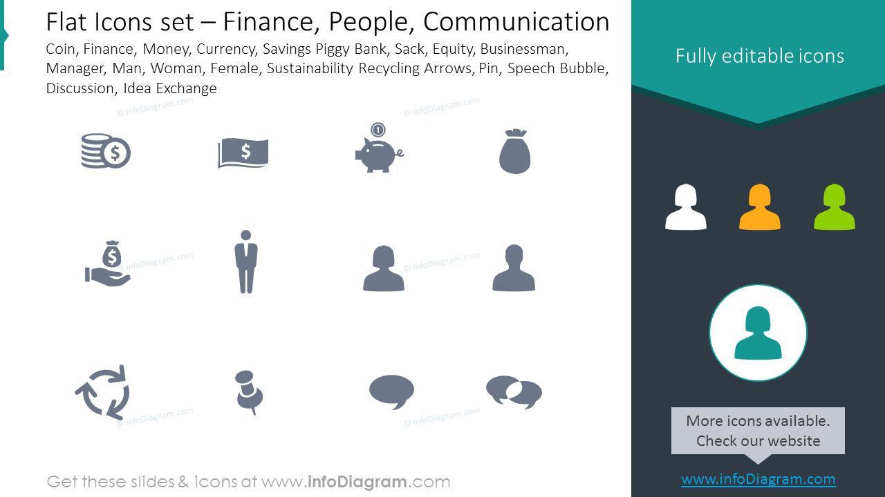Icons set: Finance, Communication, Bank, Businessman, Speech Bubble