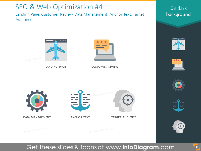 SEO icons: landing page, customer, data, anchor text, target audience