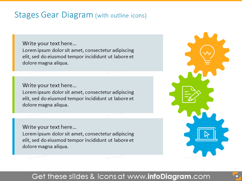 Stages gear diagram illustrated with outline icons