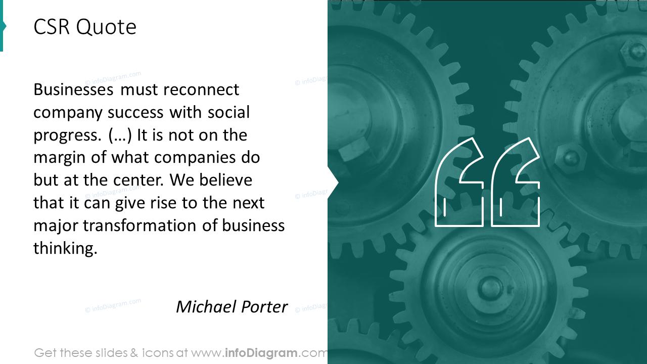 CSR quote slide