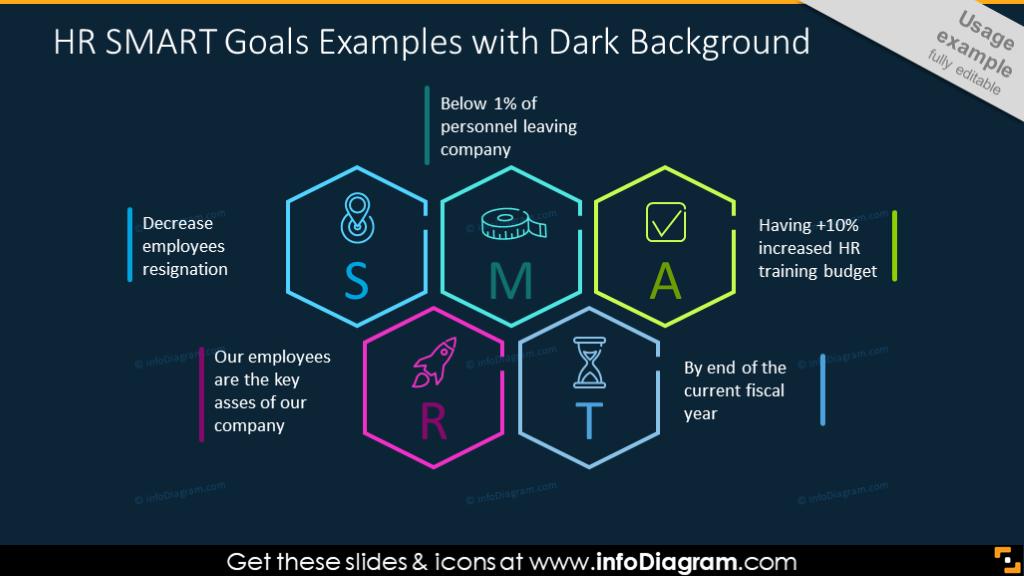 HR SMART goals template on a dark background