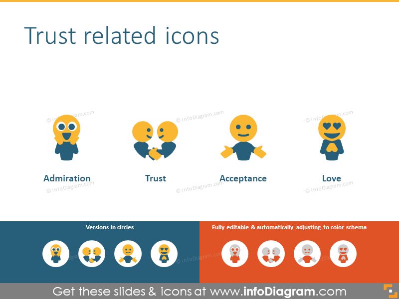 Trust related icons:  admiration, acceptance, love, trust