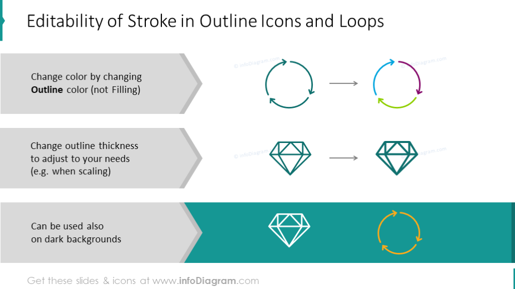 Example of the editable outline icons and loops