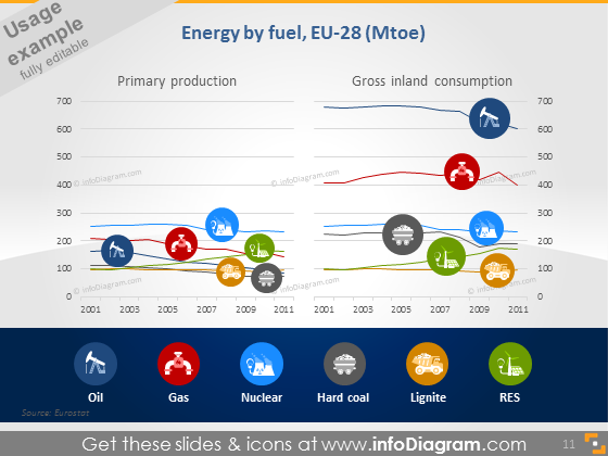 infographics linechart energy by fuel icons pptx