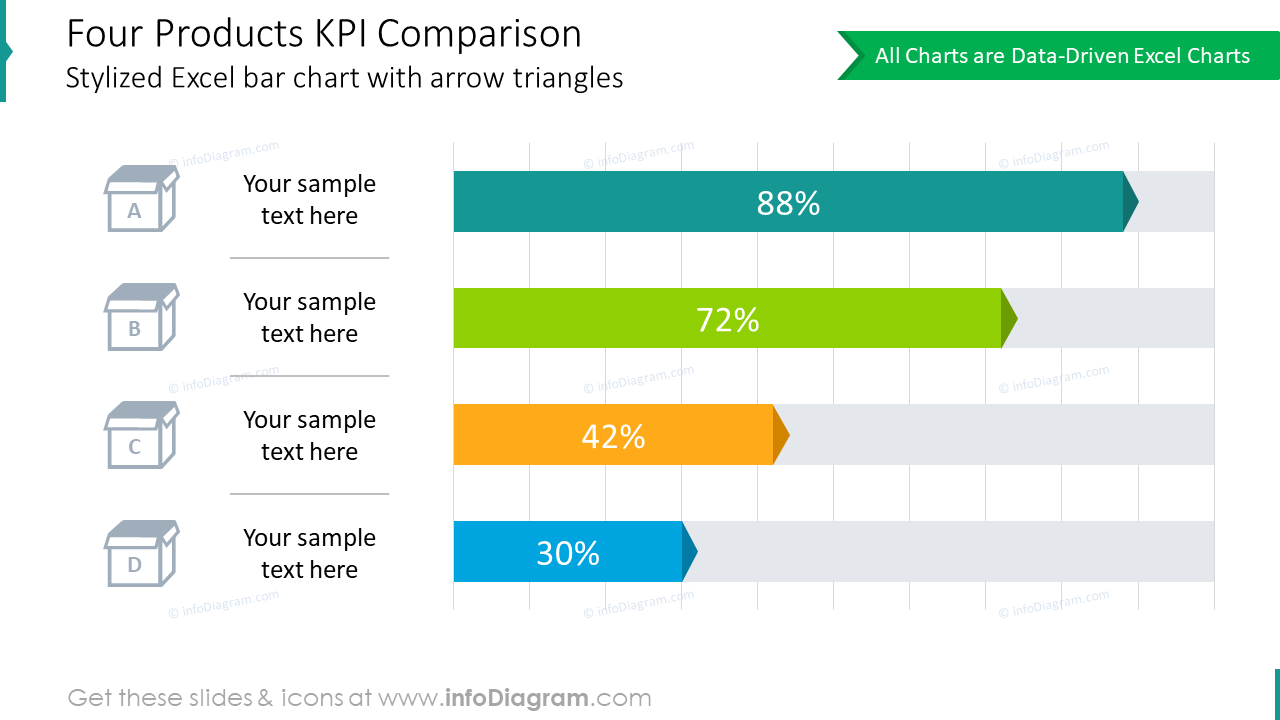 Four products KPI comparison excel bar chart with arrow triangles