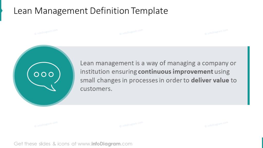 Management definition slide