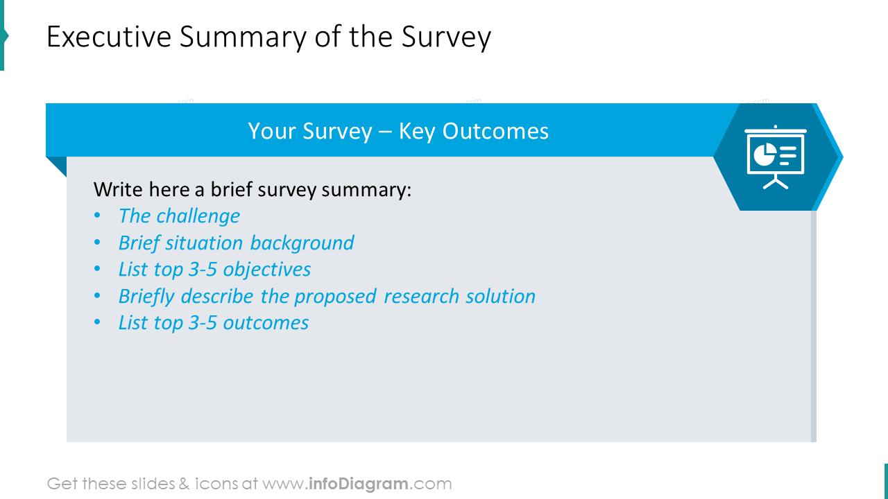 Executive summary of the survey template