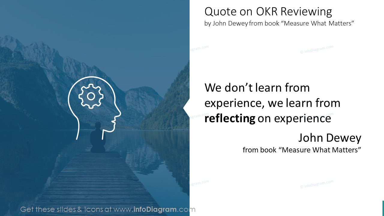 Quote slide on OKR reviewingby John Dewey