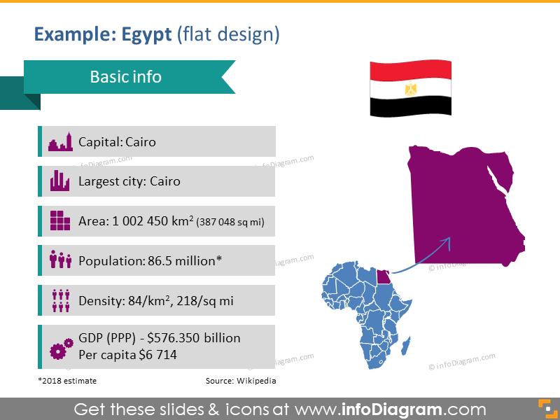 Egypt flag PowerPoint Map Density data Capital