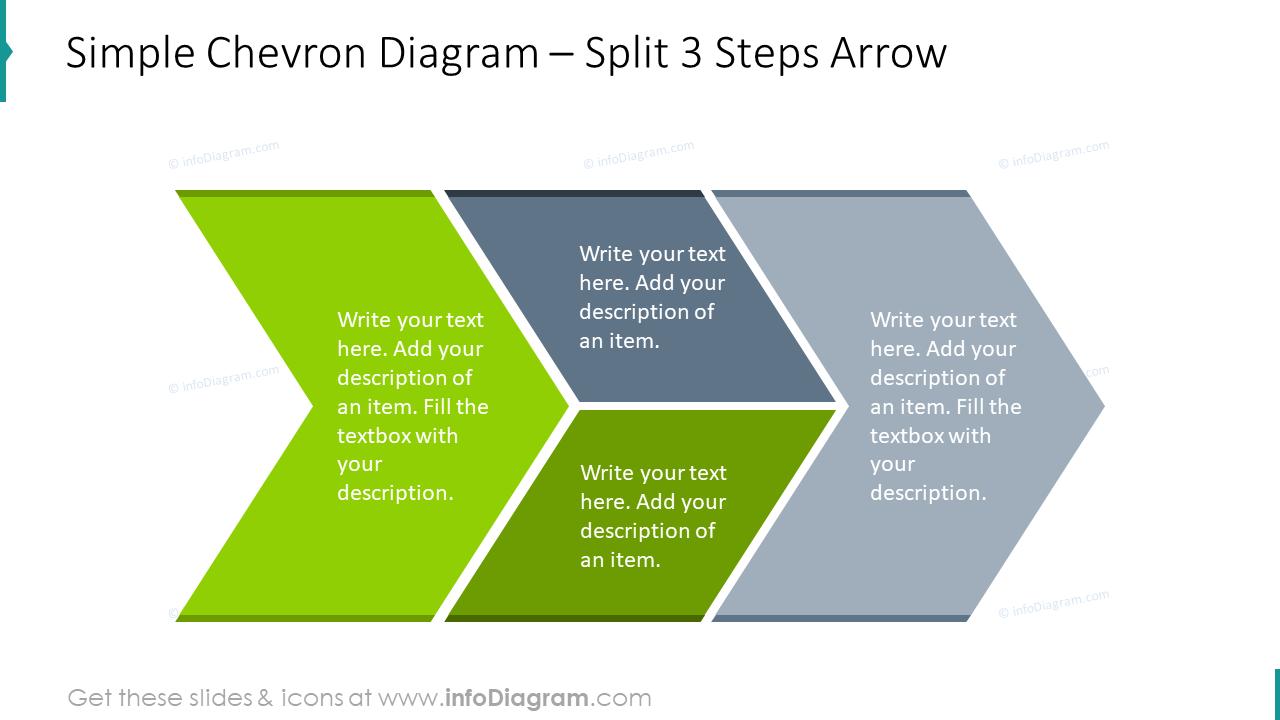 Simple chevron diagram with split 3 steps arrow
