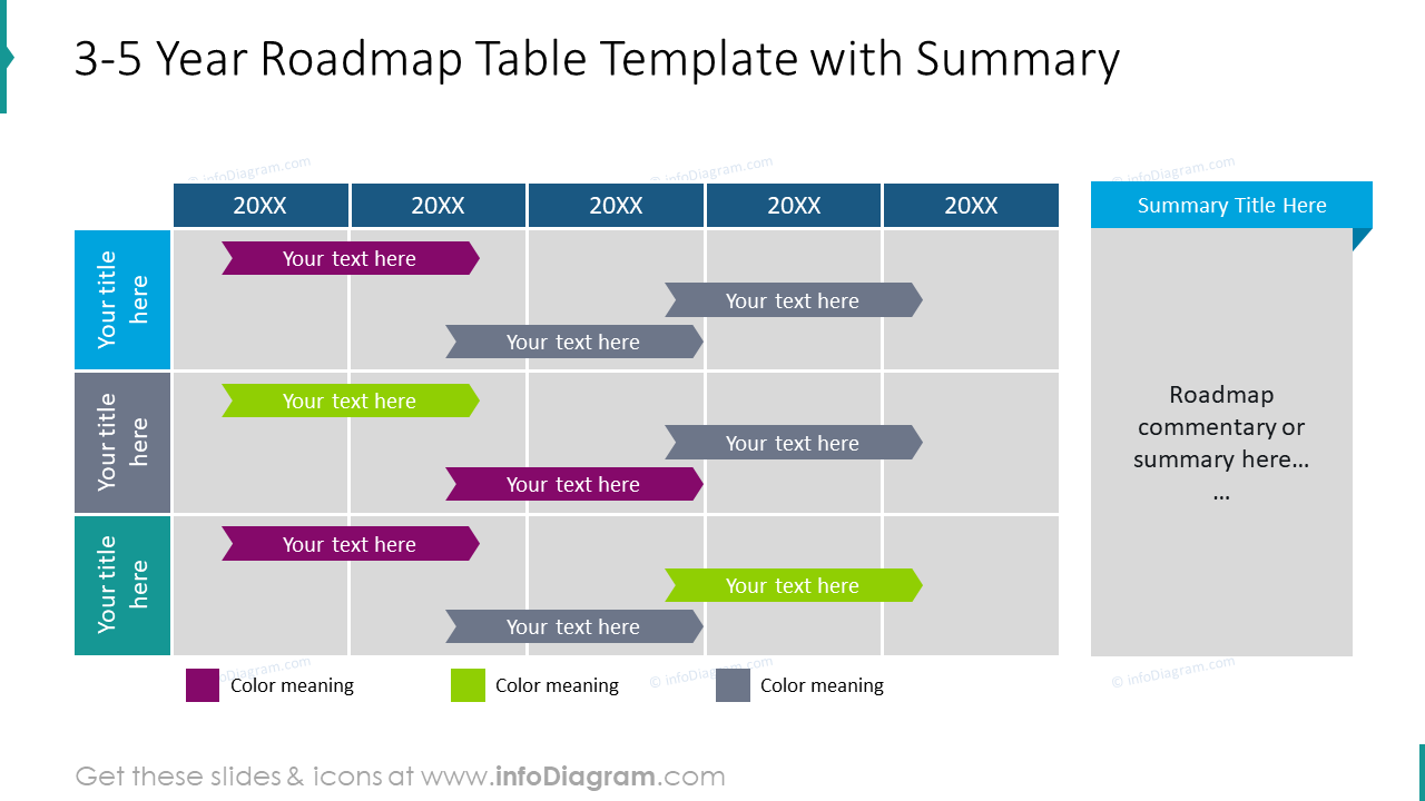 3-5 year roadmap table template with summary