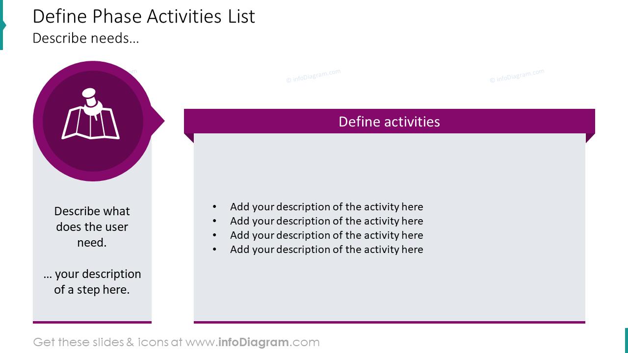 Define phase activities list slide