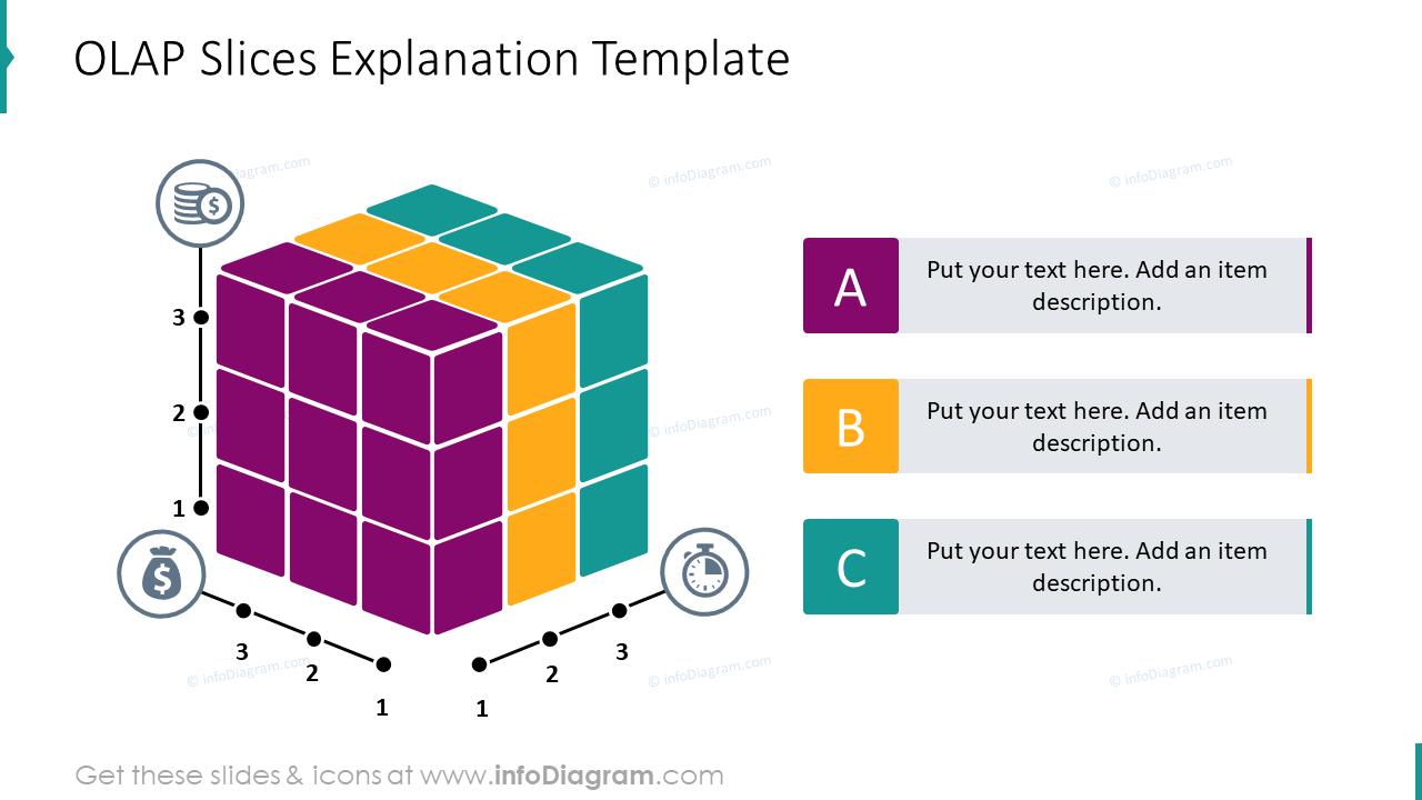 OLAP slices explanation example