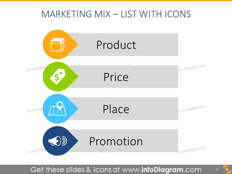 4 p's of Marketing Example – List with Icons for Each Element