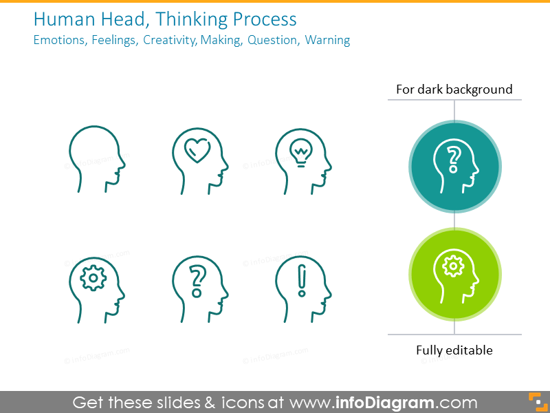 Thinking process outline icons