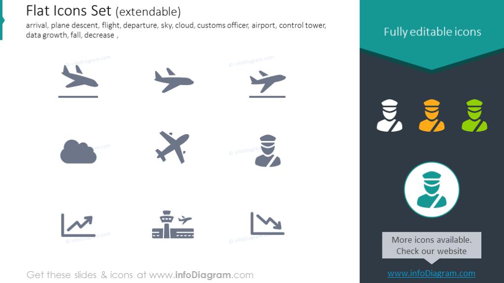 Flat Icons: arrival, plane descent, flight, departure, control tower