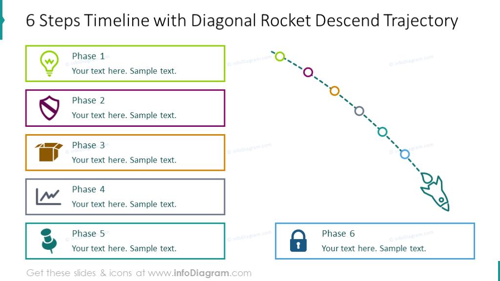 Six steps timeline shown with diagonal rocket descend trajectory