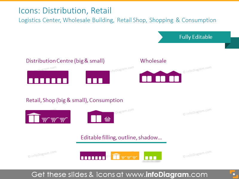 Example of the distribution and retail symbols