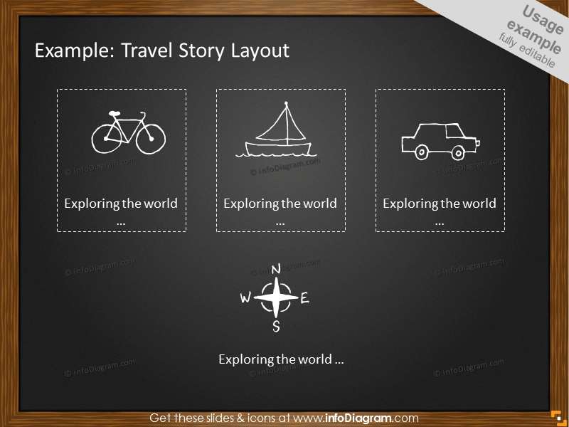 Travel Story Layout Example