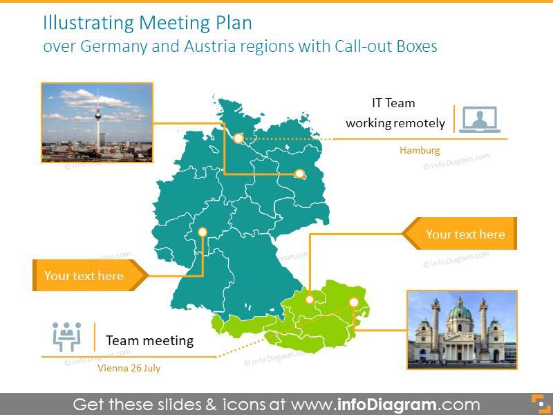 Meeting plan schema
