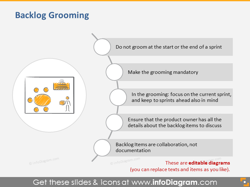 Backlog Grooming Scrum Definition