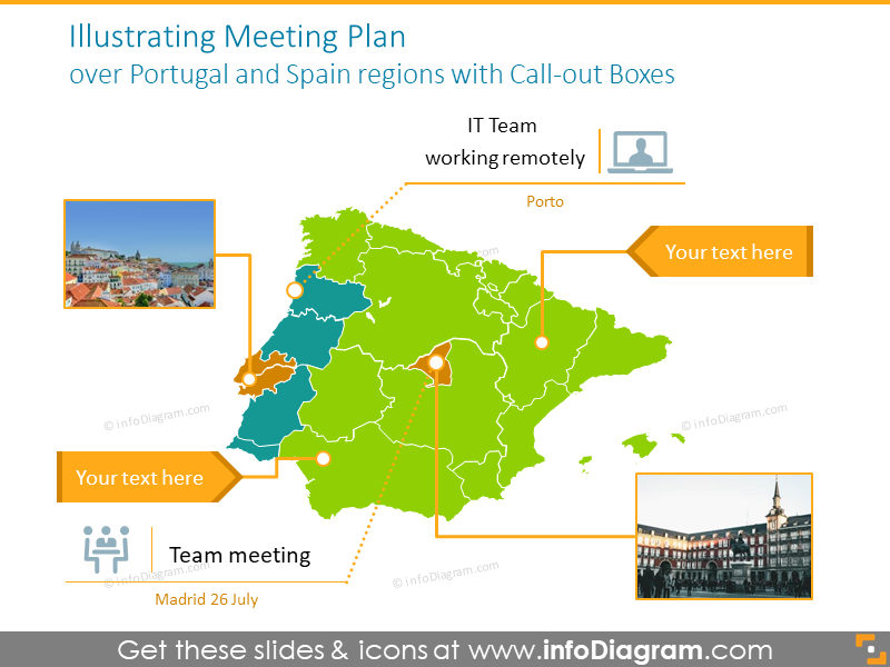Portugal and Spain meeting plan