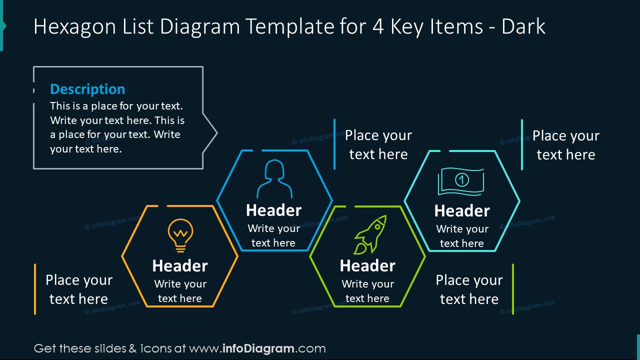 Hexagon list diagram for four key items