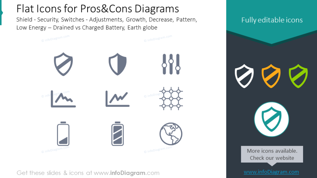 Pros and Cons symbols: Shield, Security, Switches, Adjustments, Growth
