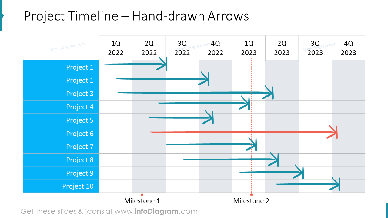 US Calendar Project Timeline with Hand Drawn Arrows