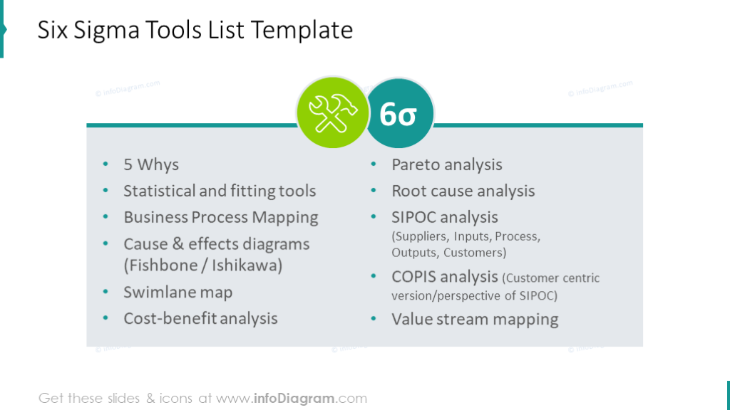 Six Sigma tools list illustrated with outline icons