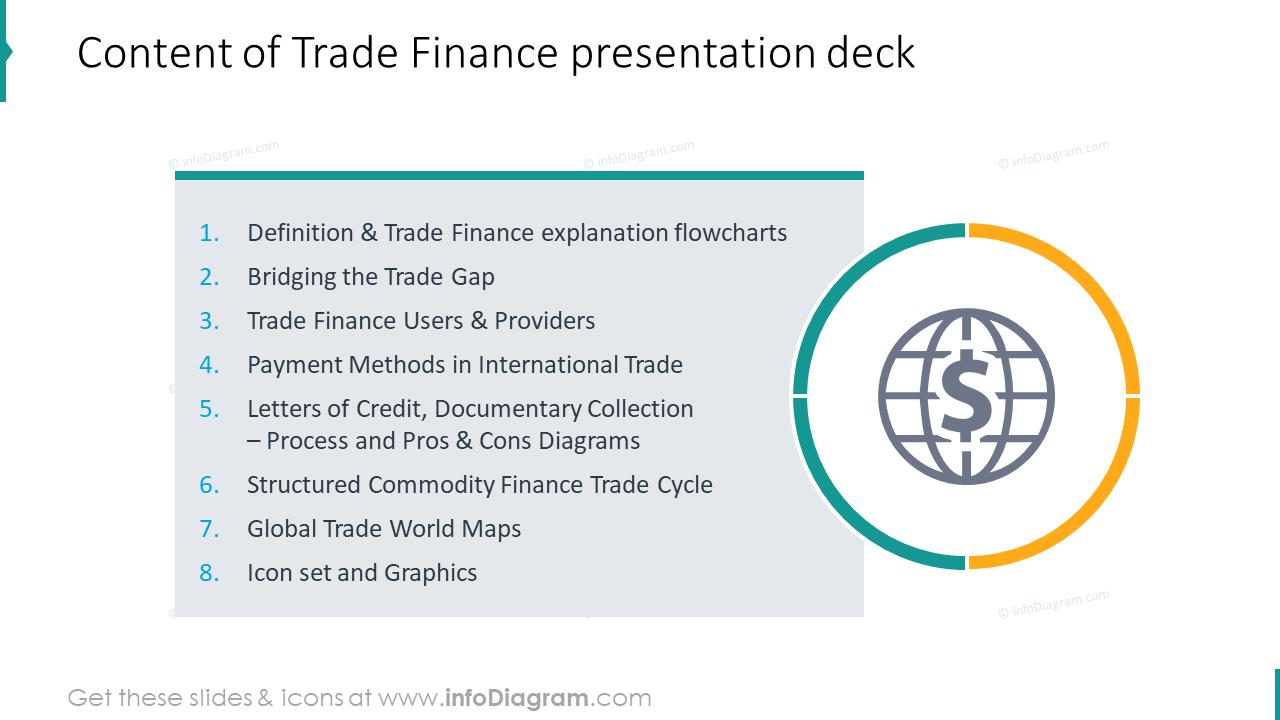 Trade finance definition slide template