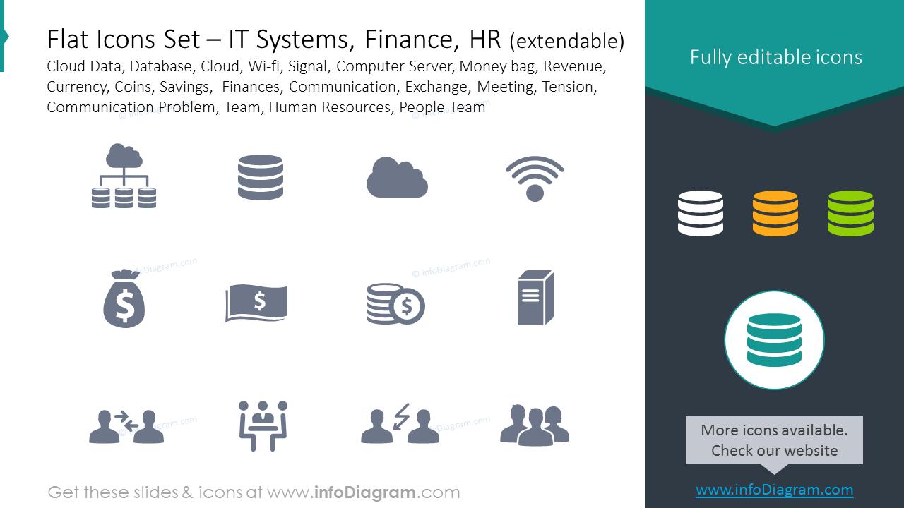 Icons Set: Database, Cloud, Revenue, Currency, Coins, Savings,  Finances