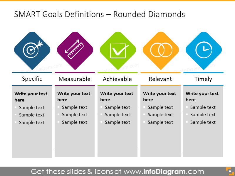 SMART goals definitions with rounded diamonds