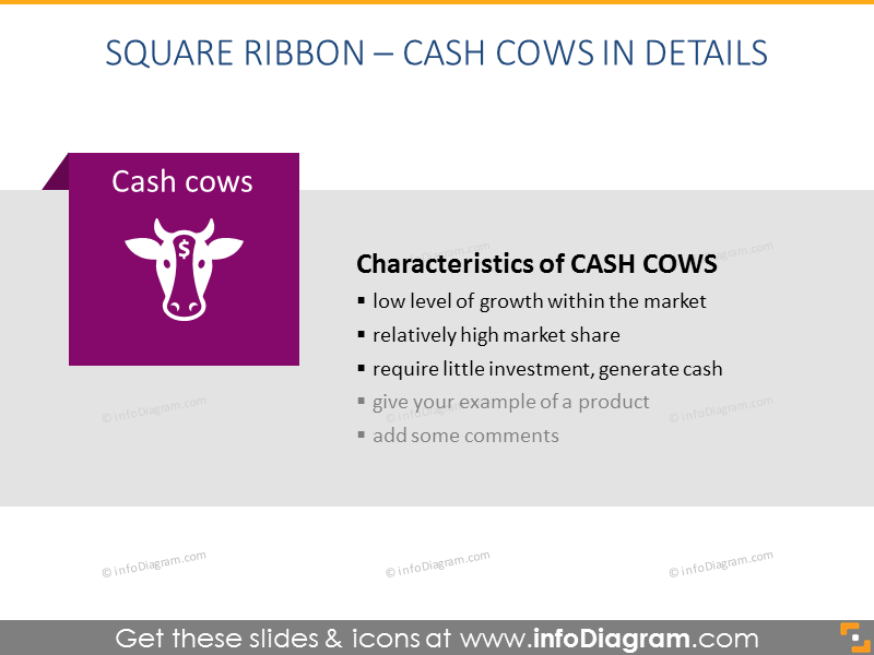 BCG Matrix - Cash Cows in Details