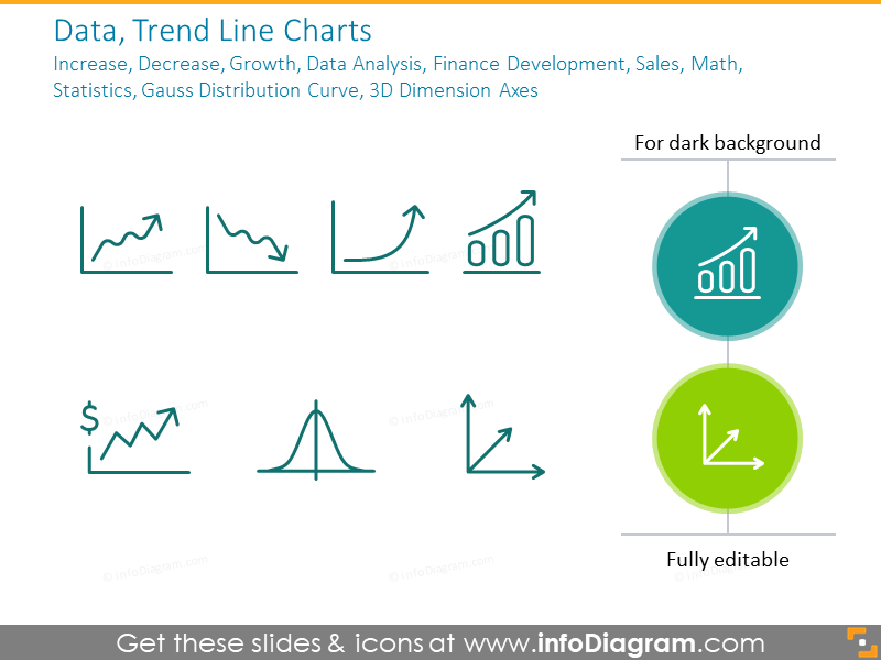Data, Trend Line Charts