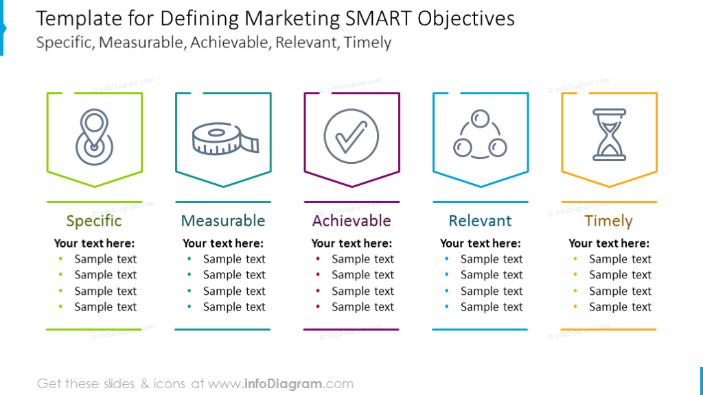SMART objectives shown with icons and list description to each item