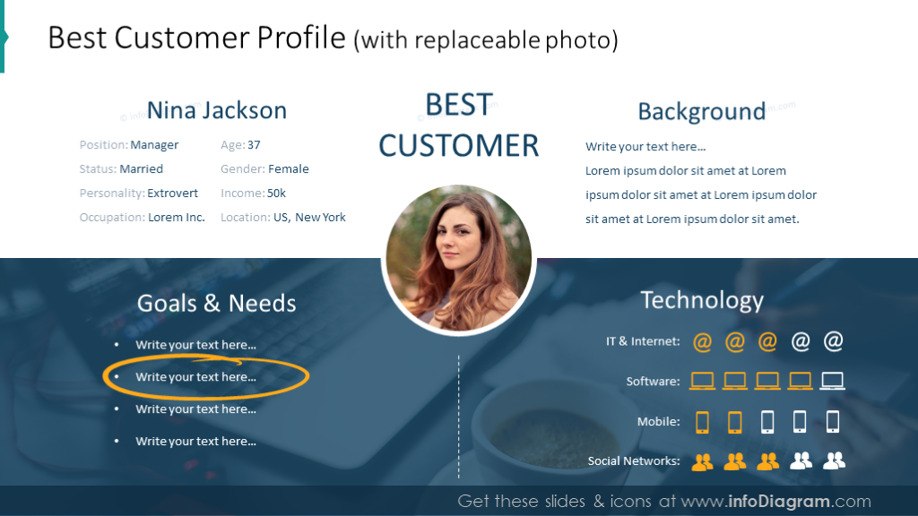 Customer profile template illustrated with replaceable photo