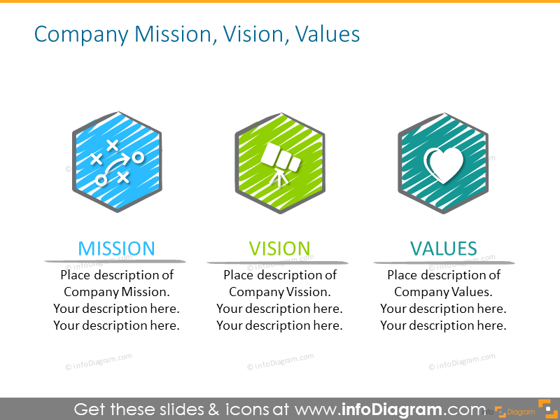 Mission, vision and values slide