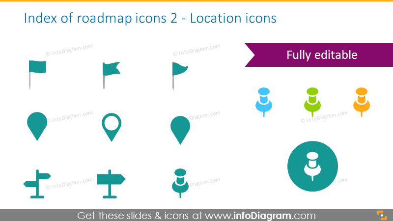 Index of roadmap icons 2 - Location icons