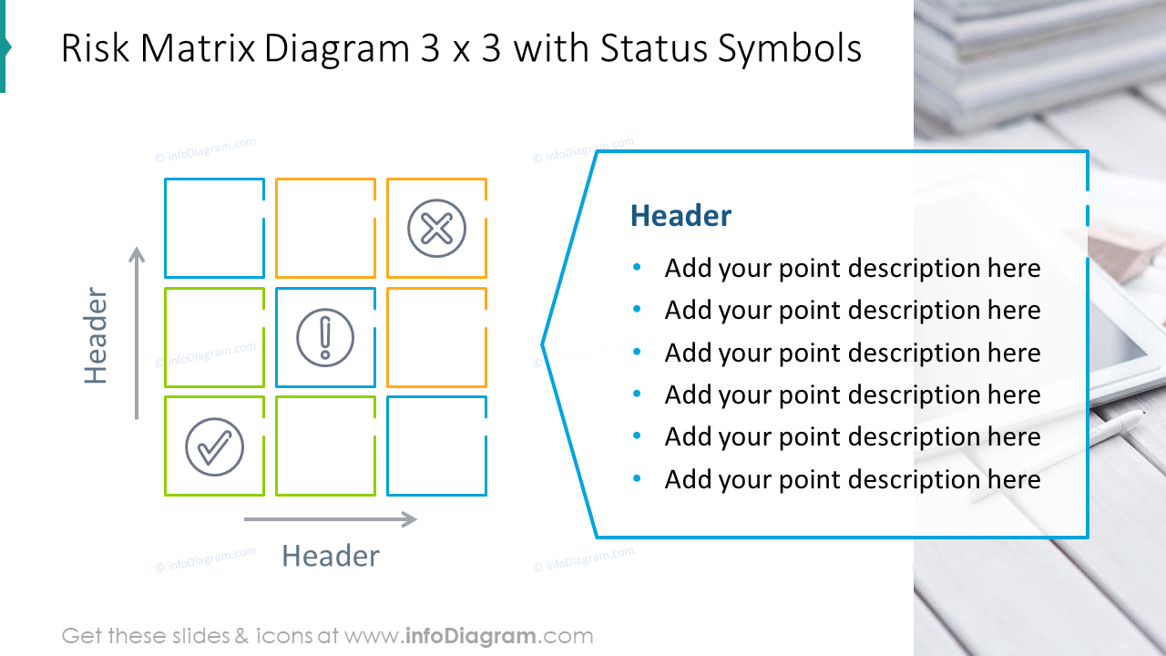 Risk matrix diagram 3 x 3 with status symbols