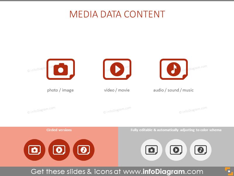 Media data content