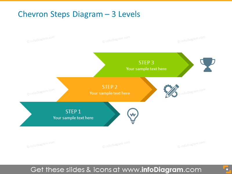 Chevron Steps Diagram Template for 3 Items
