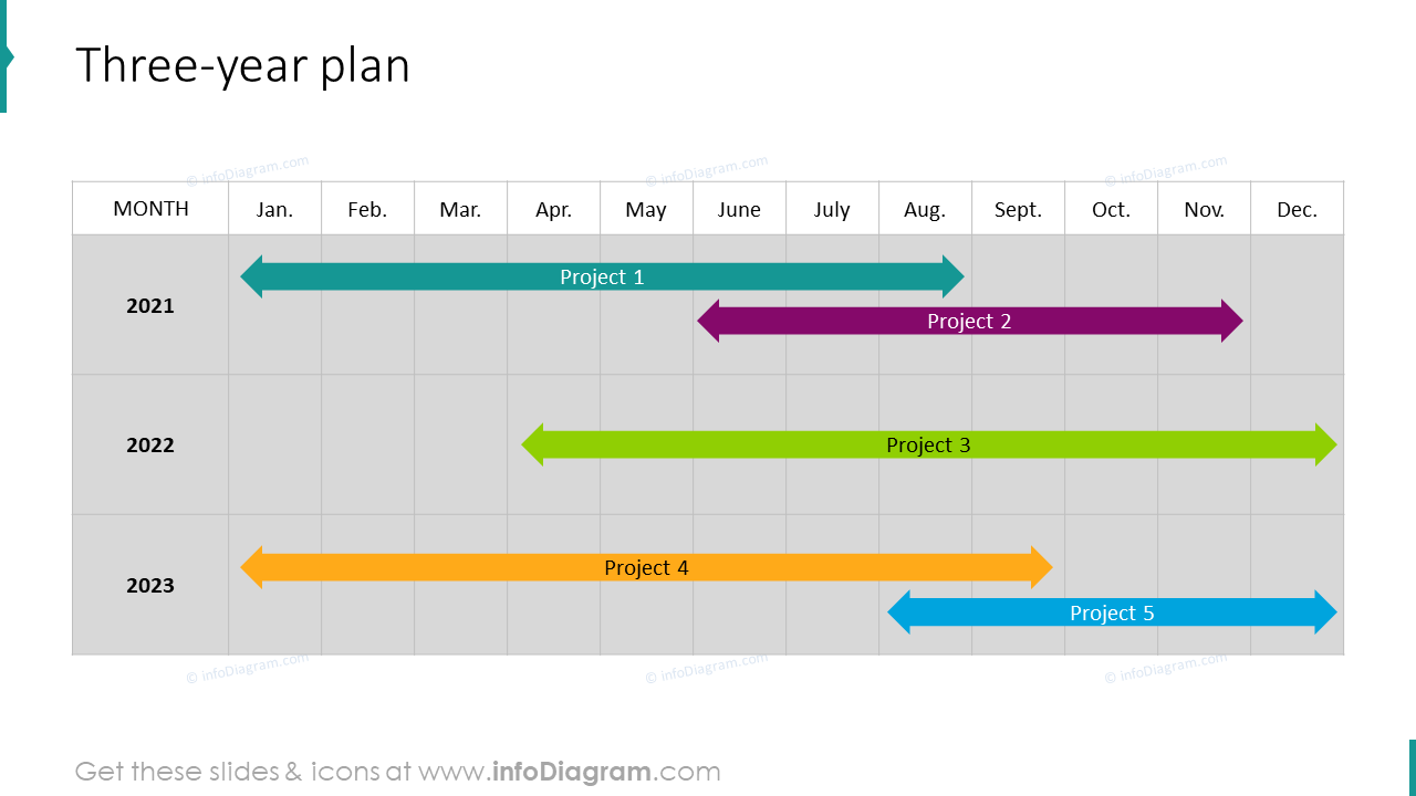 EU Calendars Three Year Plan