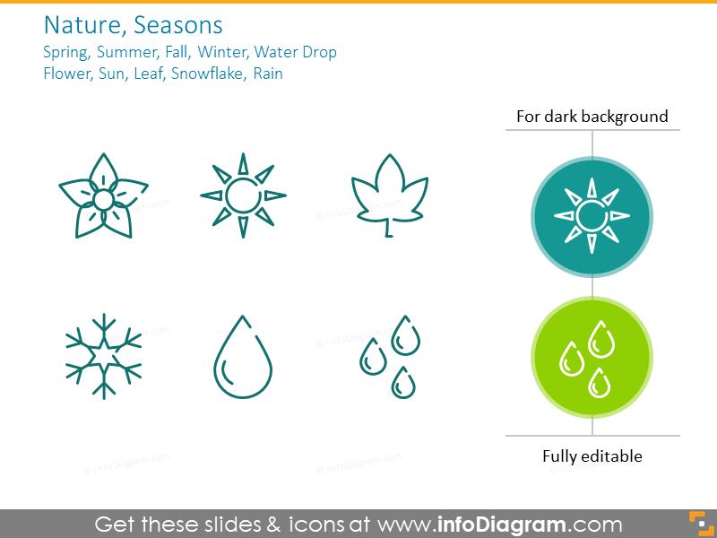 Nature seasons icons: sun, drop, snowflake, leaf
