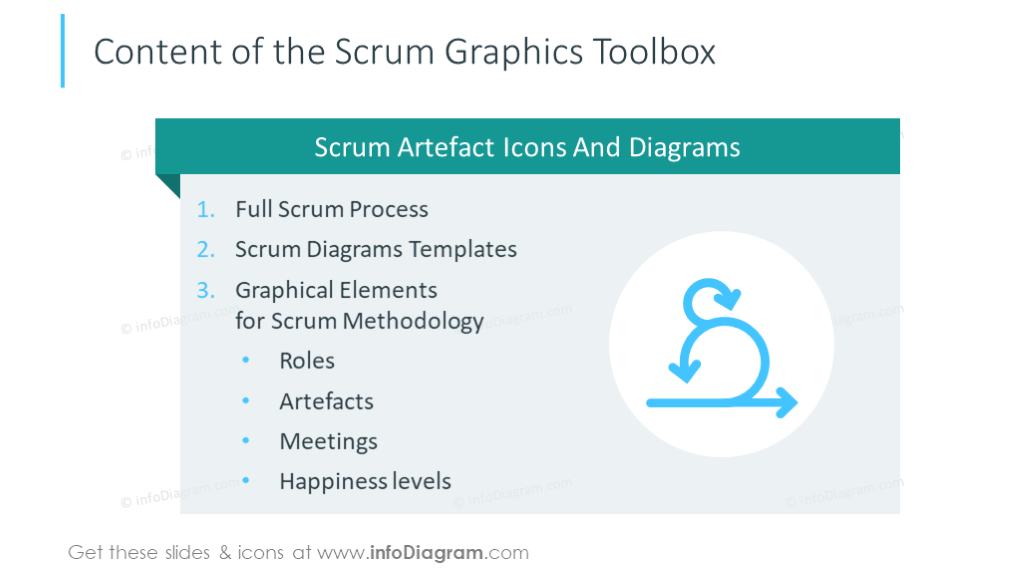 Scrum infographic collection content slide