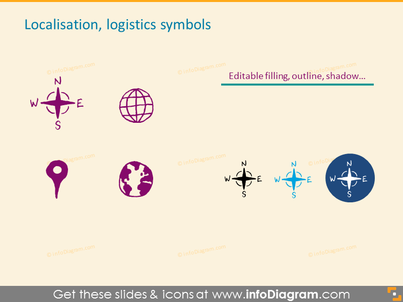 Localization, logistics symbols