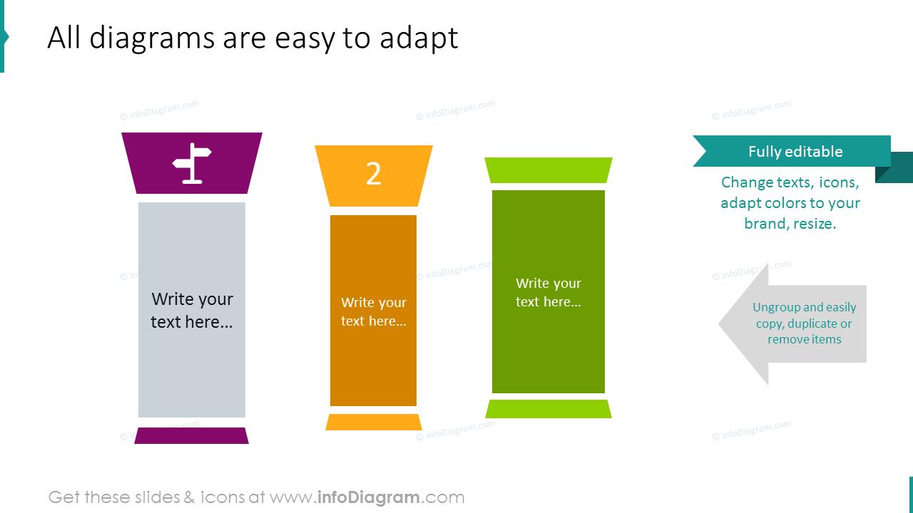 Strategy Management Pillars