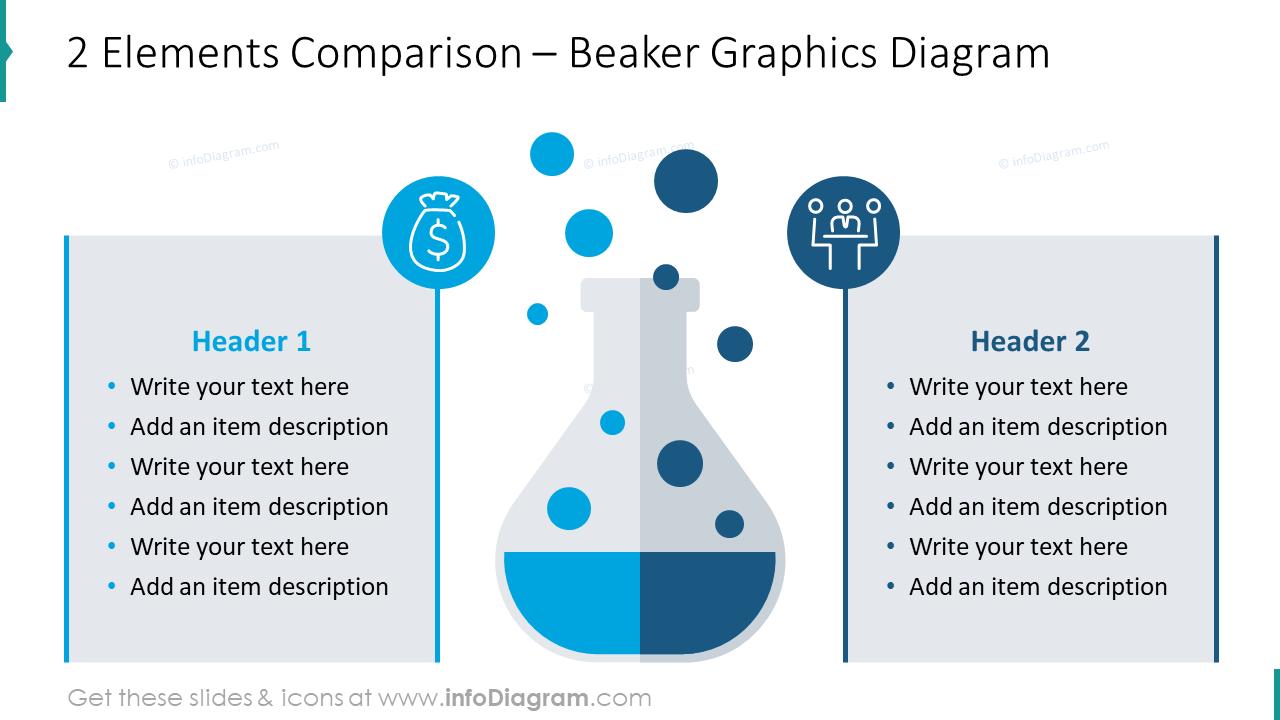 Two elements comparison: beaker graphics